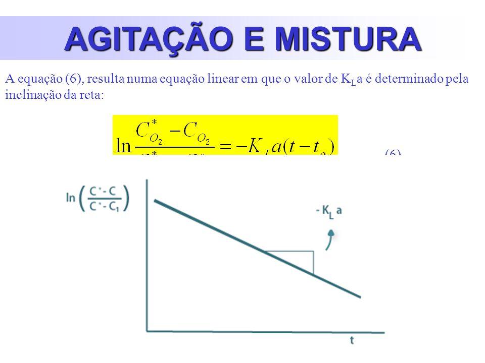 AGITAÇÃO E MISTURA A equação (6), resulta numa equação linear em que o valor de KLa é determinado pela inclinação da reta: