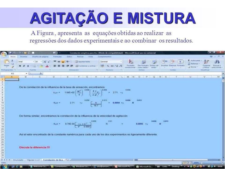 AGITAÇÃO E MISTURA A Figura , apresenta as equações obtidas ao realizar as regressões dos dados experimentais e ao combinar os resultados.