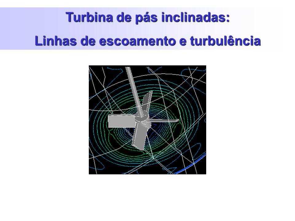 Turbina de pás inclinadas: Linhas de escoamento e turbulência