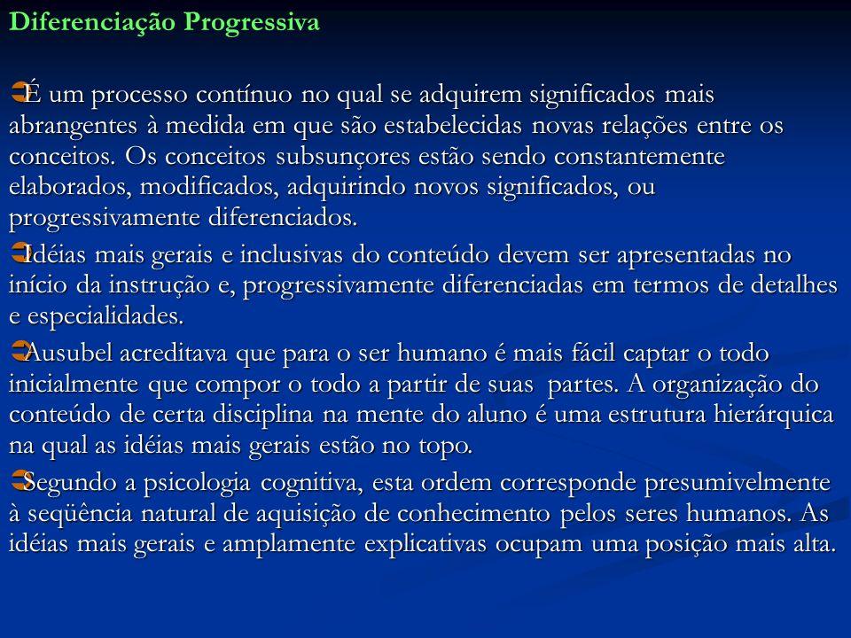 Diferenciação Progressiva