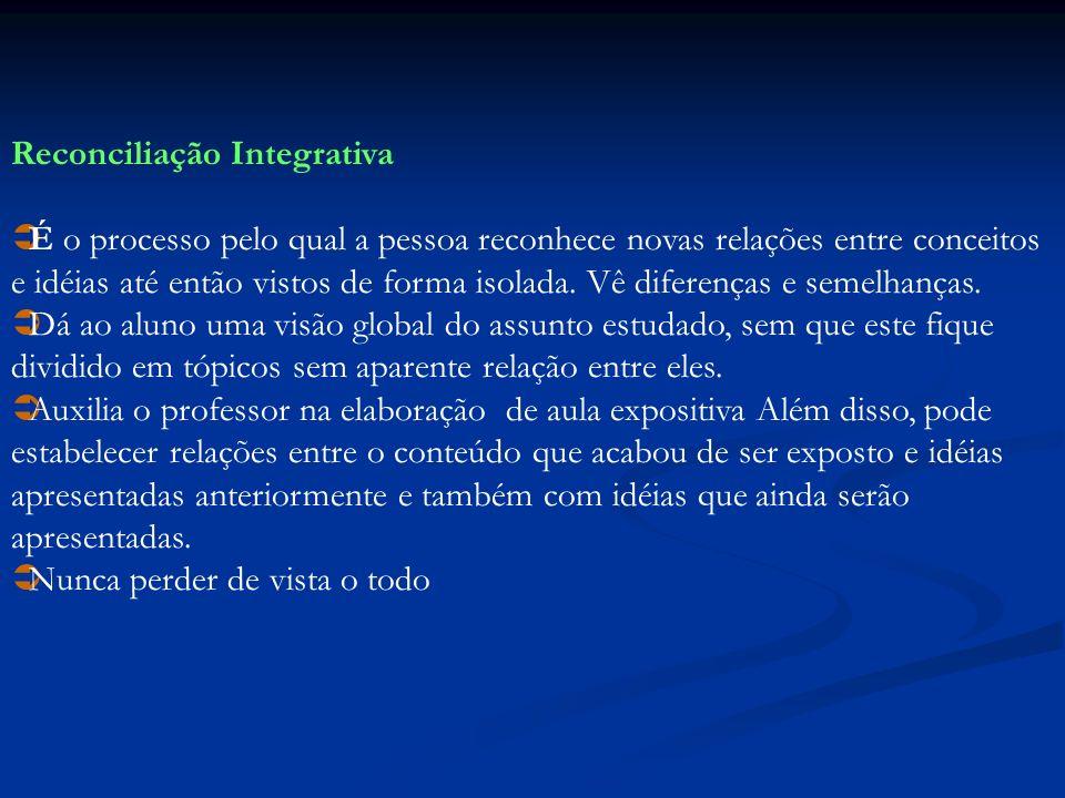 Reconciliação Integrativa