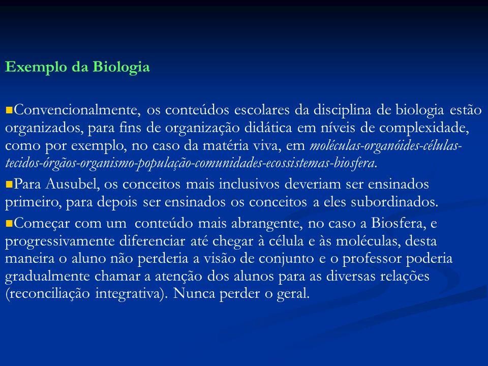 Exemplo da Biologia