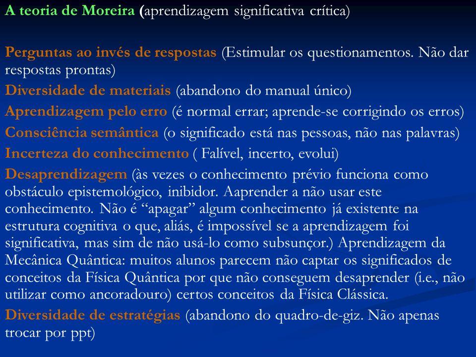 A teoria de Moreira (aprendizagem significativa crítica)