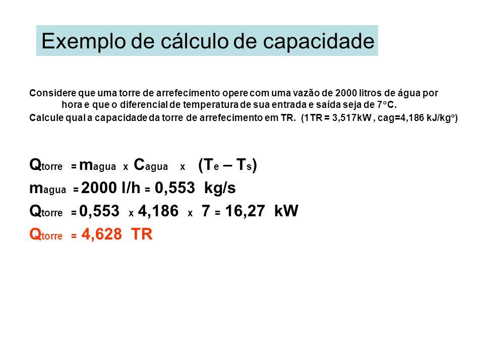 Exemplo de cálculo de capacidade