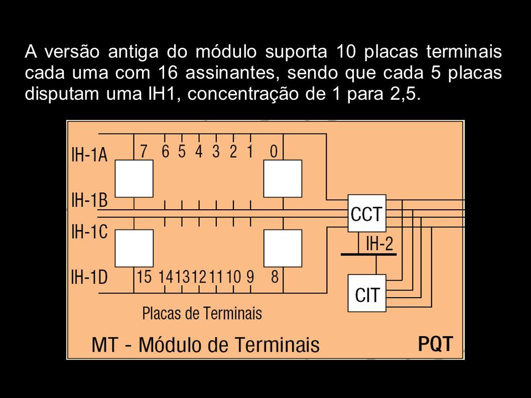 A versão antiga do módulo suporta 10 placas terminais cada uma com 16 assinantes, sendo que cada 5 placas disputam uma IH1, concentração de 1 para 2,5.