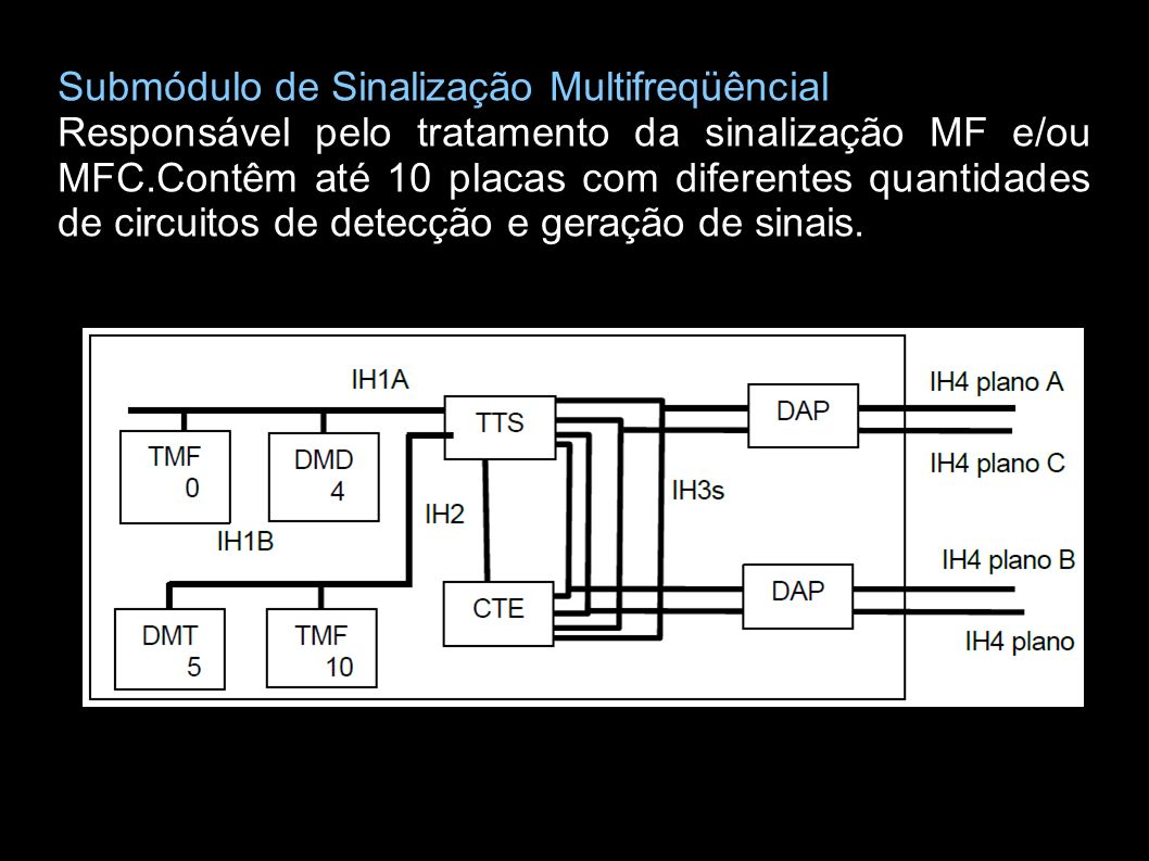 Submódulo de Sinalização Multifreqüêncial