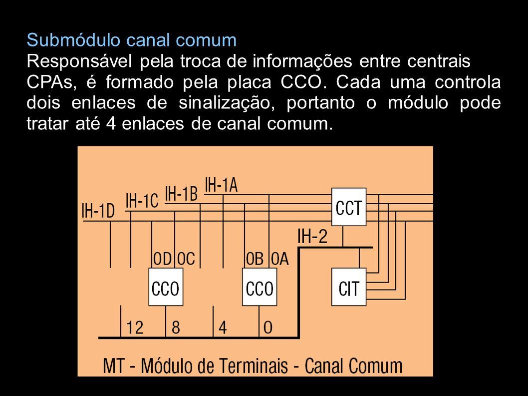 Submódulo canal comum Responsável pela troca de informações entre centrais.