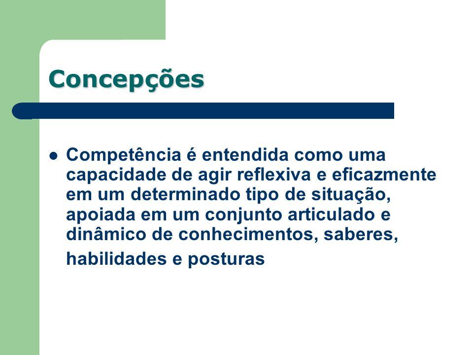 Concepções
