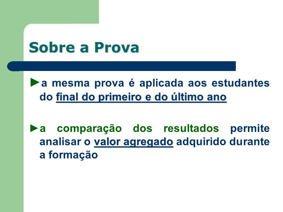 Sobre a Prova►a mesma prova é aplicada aos estudantes do final do primeiro e do último ano.