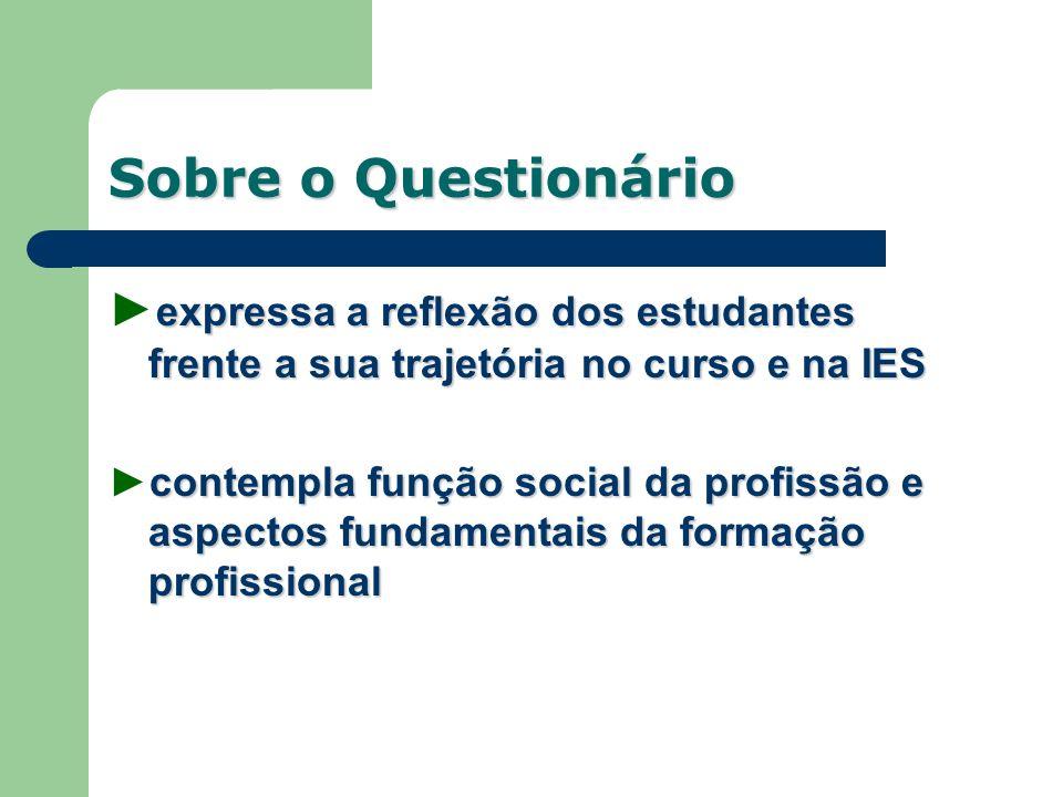 Sobre o Questionário►expressa a reflexão dos estudantes frente a sua trajetória no curso e na IES.