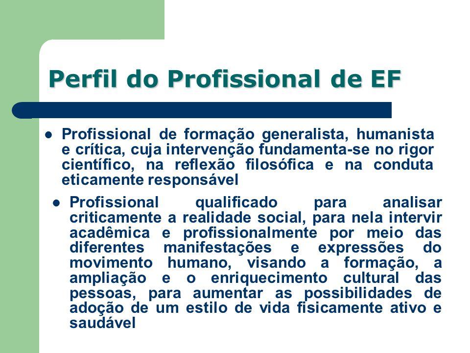 Perfil do Profissional de EF