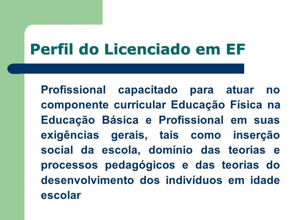 Perfil do Licenciado em EF