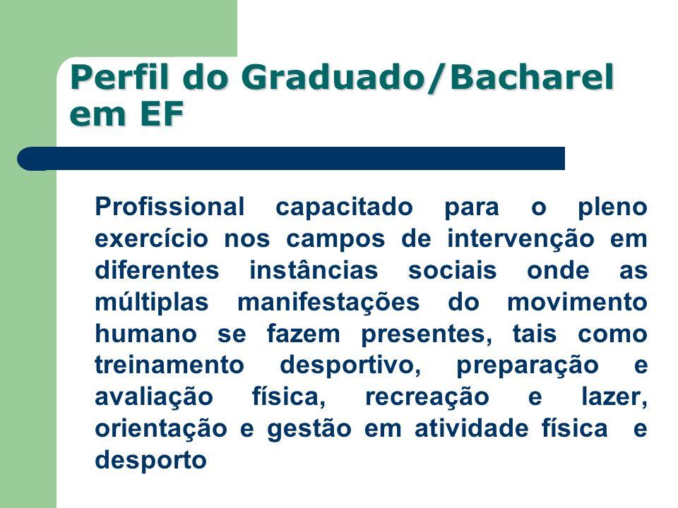 Perfil do Graduado/Bacharel em EF