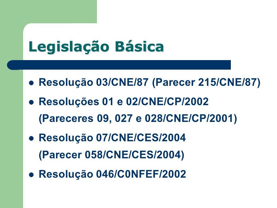 Legislação Básica Resolução 03/CNE/87 (Parecer 215/CNE/87)