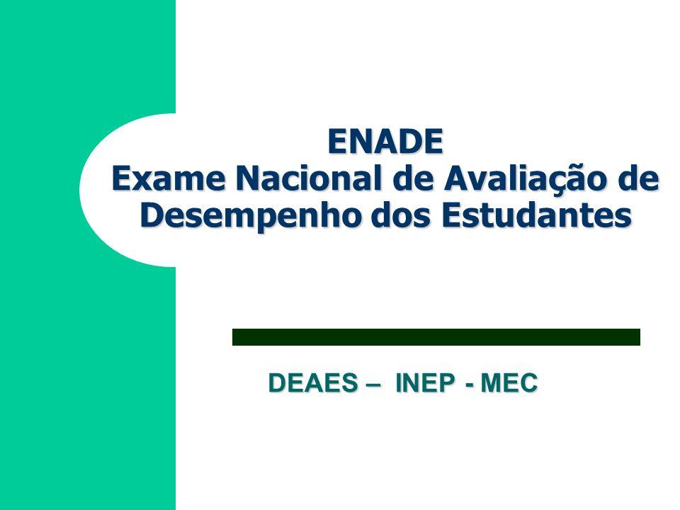 ENADE Exame Nacional de Avaliação de Desempenho dos Estudantes