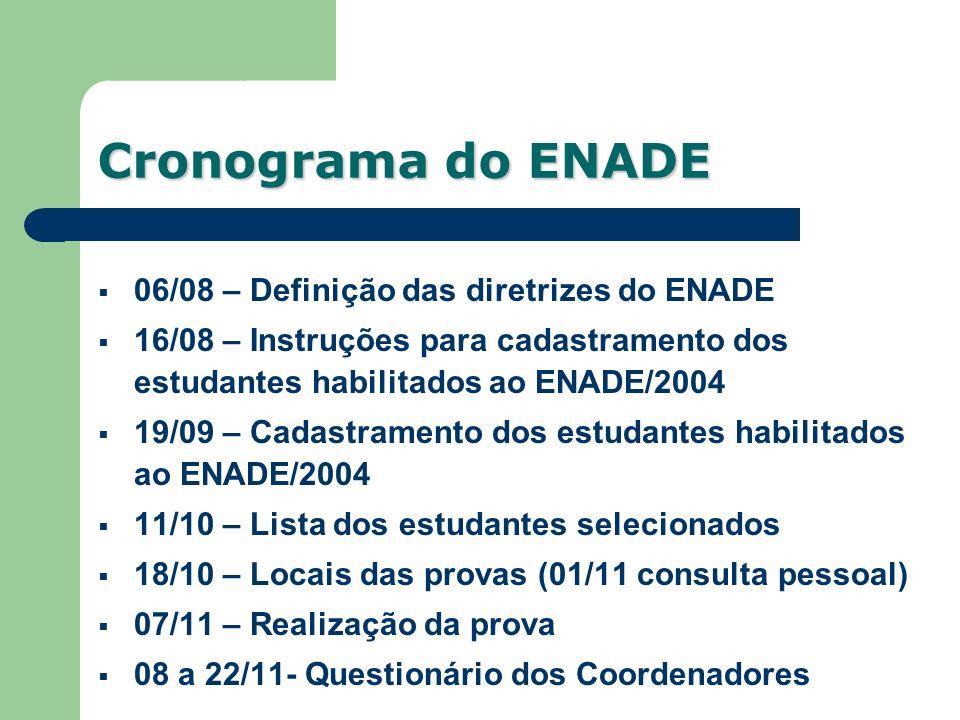 Cronograma do ENADE 06/08 – Definição das diretrizes do ENADE