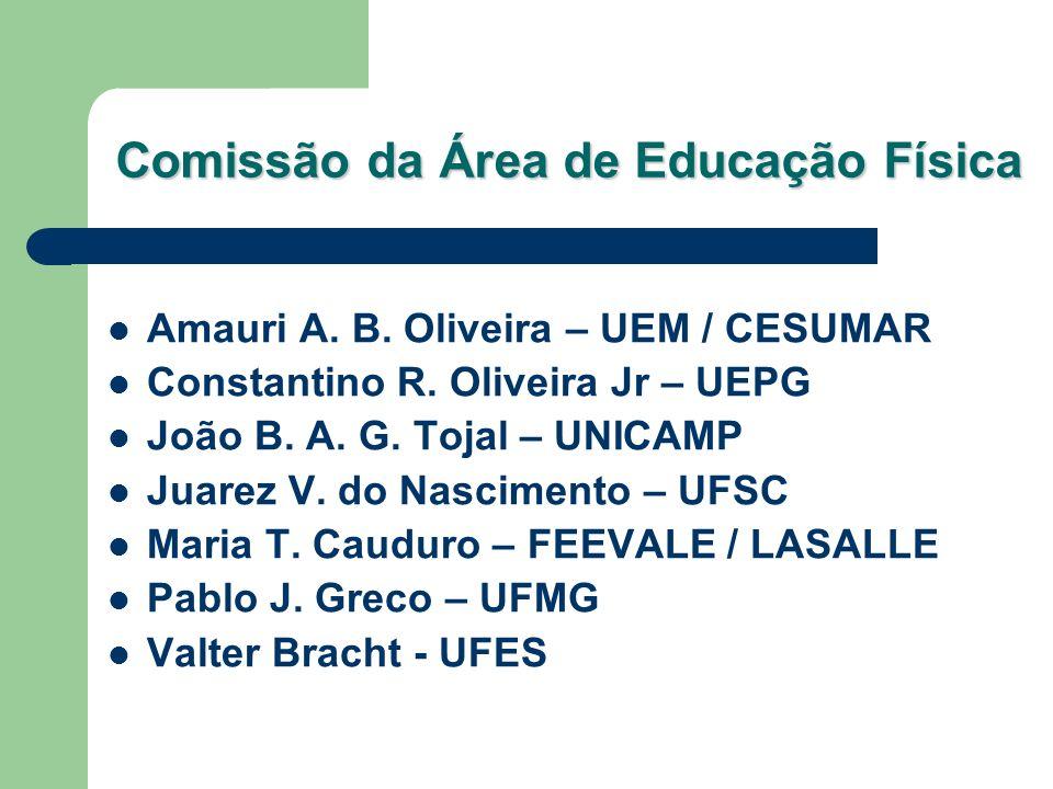 Comissão da Área de Educação Física