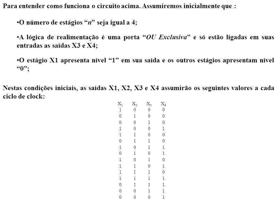 O número de estágios n seja igual a 4;