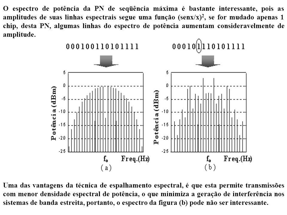 O espectro de potência da PN de seqüência máxima é bastante interessante, pois as amplitudes de suas linhas espectrais segue uma função (senx/x)2, se for mudado apenas 1 chip, desta PN, algumas linhas do espectro de potência aumentam consideravelmente de amplitude.