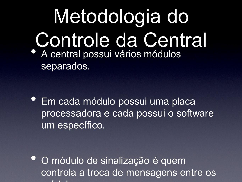 Metodologia do Controle da Central
