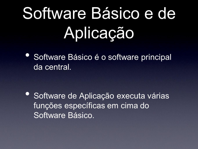 Software Básico e de Aplicação