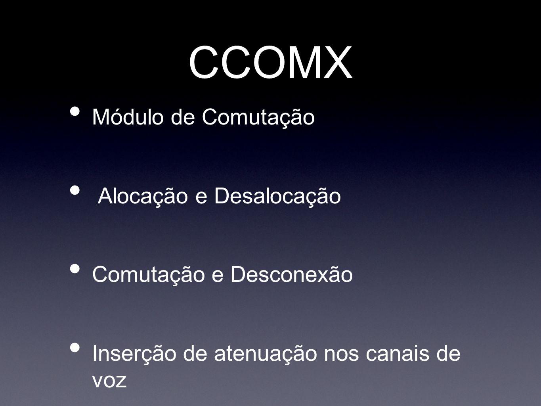 CCOMX Módulo de Comutação Alocação e Desalocação