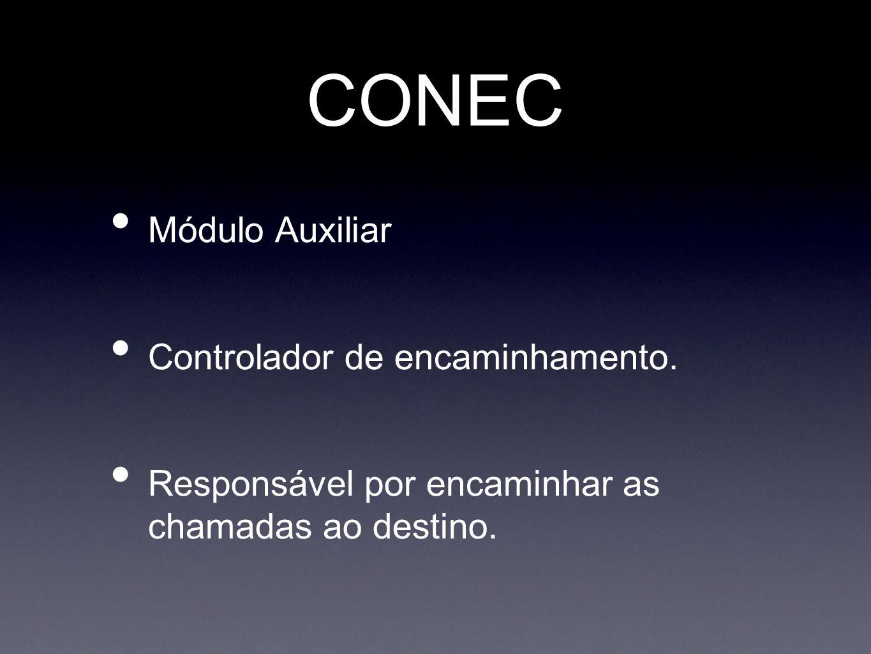 CONEC Módulo Auxiliar Controlador de encaminhamento.