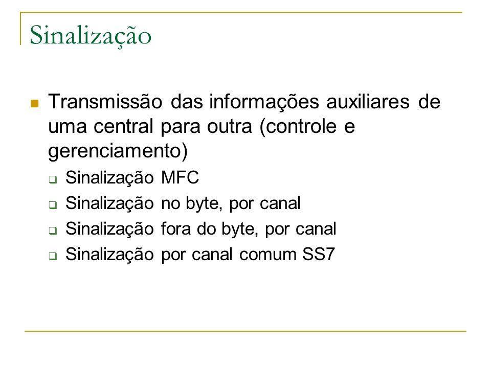 Sinalização Transmissão das informações auxiliares de uma central para outra (controle e gerenciamento)