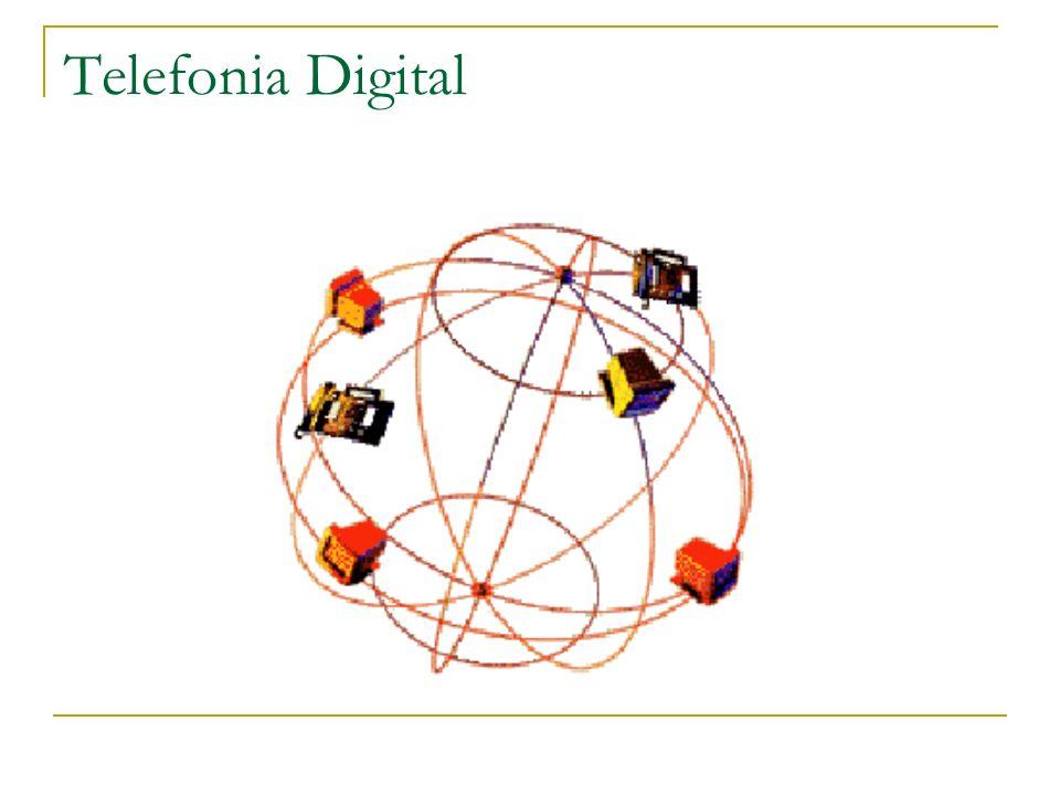 Telefonia Digital