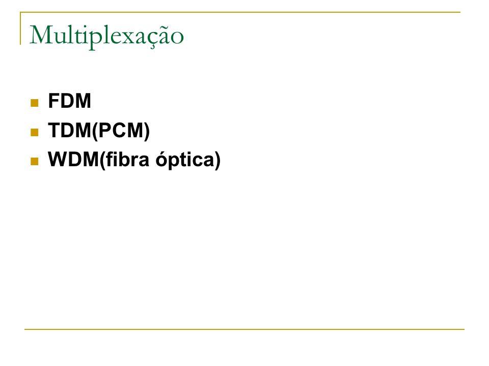 Multiplexação FDM TDM(PCM) WDM(fibra óptica)