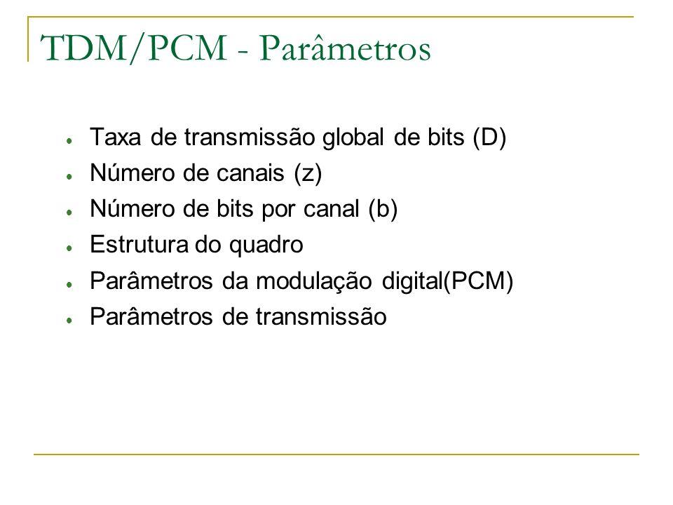 TDM/PCM - Parâmetros Taxa de transmissão global de bits (D)