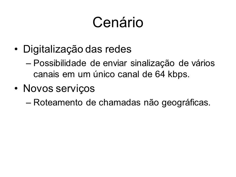 Cenário Digitalização das redes Novos serviços