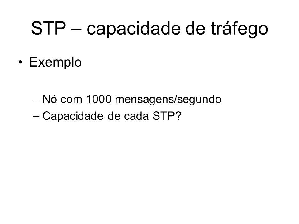 STP – capacidade de tráfego