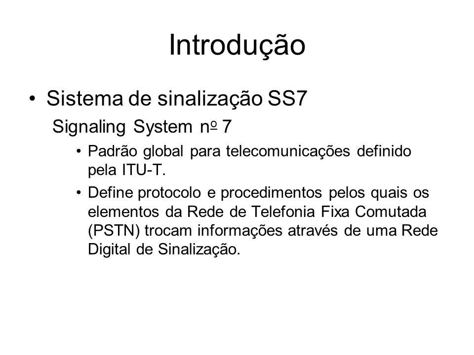 Introdução Sistema de sinalização SS7 Signaling System no 7