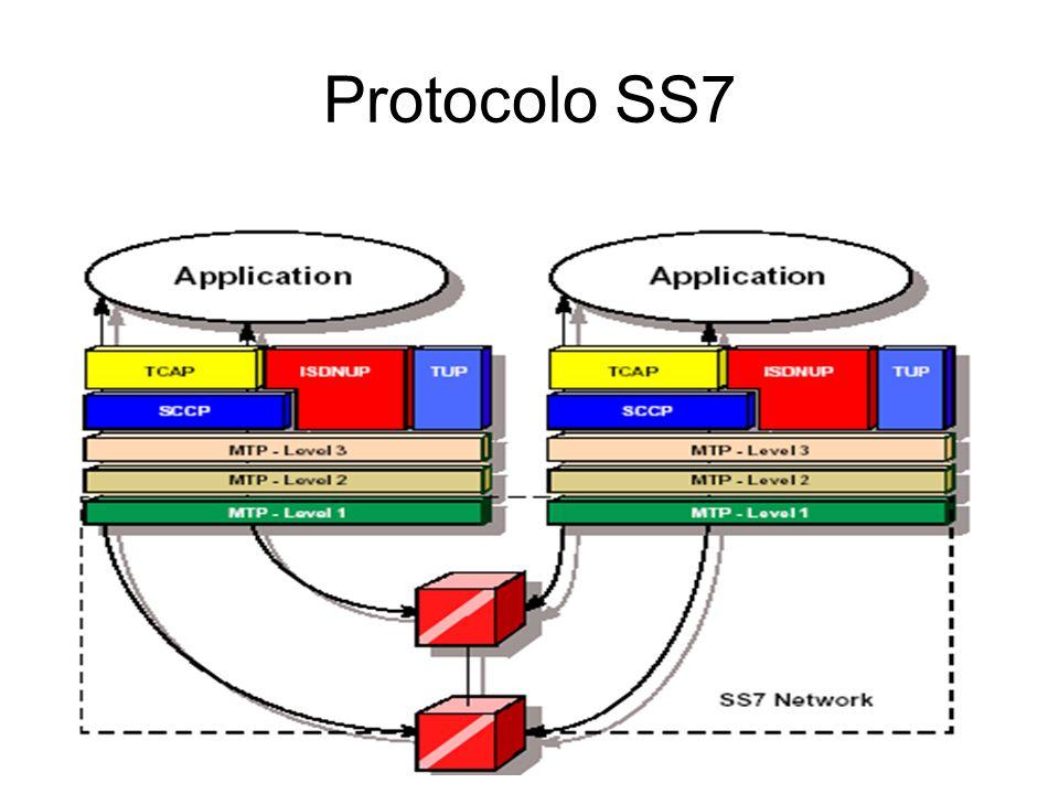 Protocolo SS7
