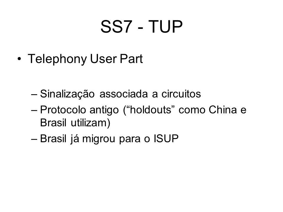 SS7 - TUP Telephony User Part Sinalização associada a circuitos