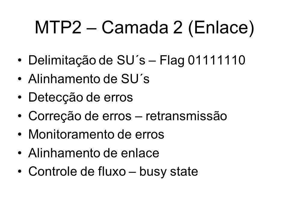 MTP2 – Camada 2 (Enlace) Delimitação de SU´s – Flag 01111110