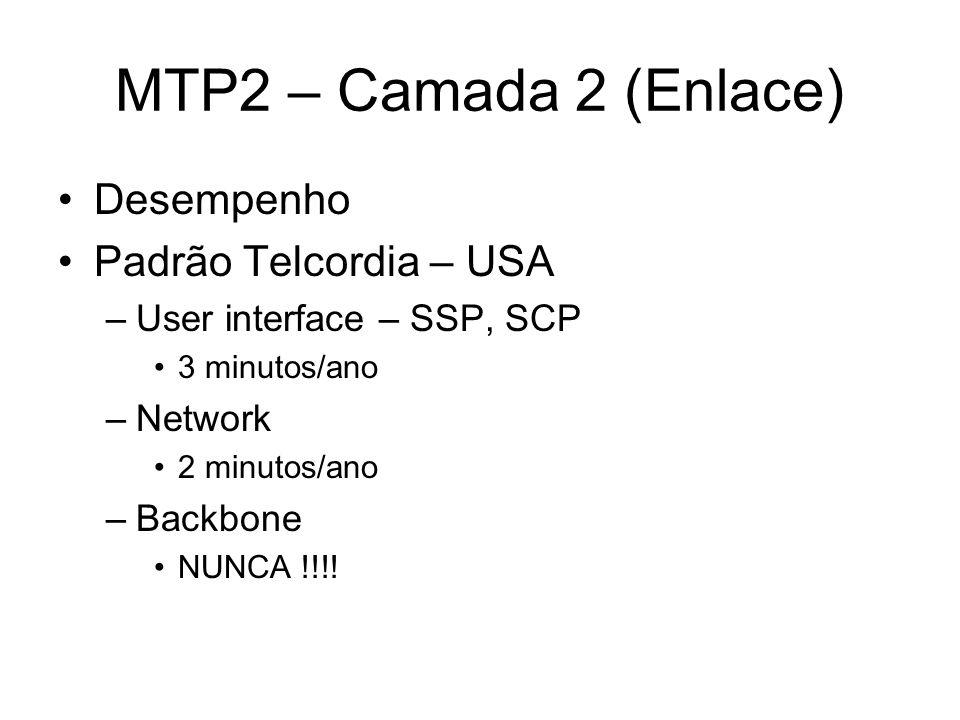 MTP2 – Camada 2 (Enlace) Desempenho Padrão Telcordia – USA