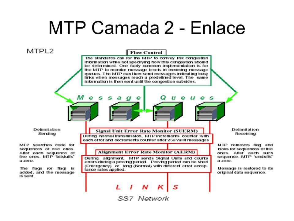 MTP Camada 2 - Enlace