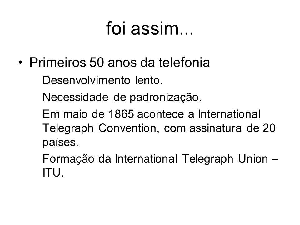 foi assim... Primeiros 50 anos da telefonia Desenvolvimento lento.