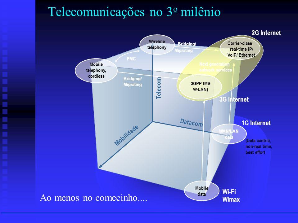 Telecomunicações no 3o milênio