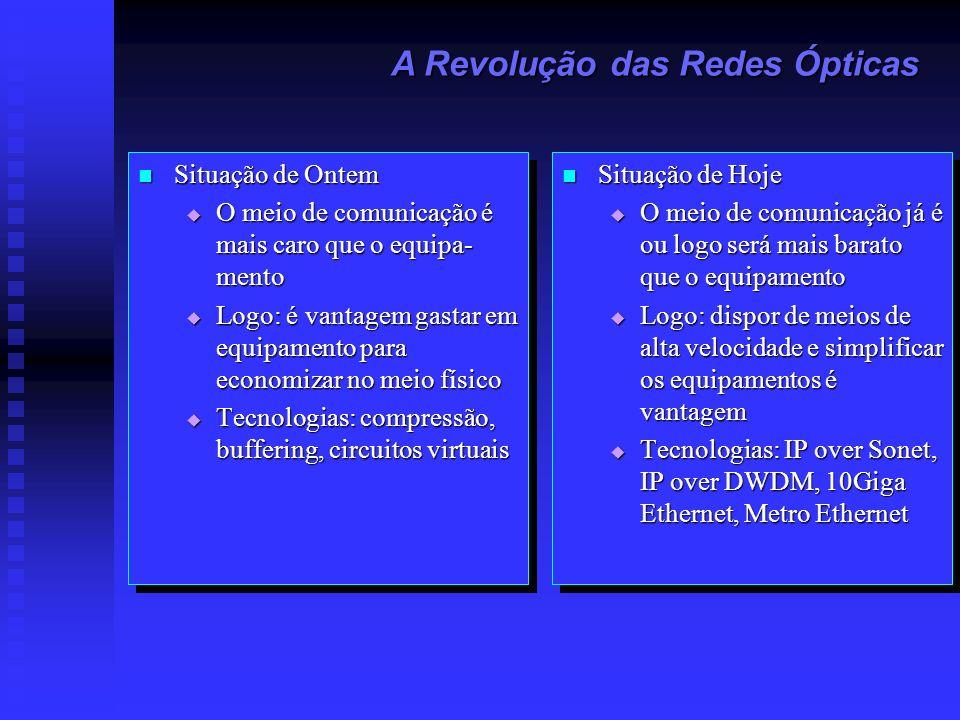 A Revolução das Redes Ópticas