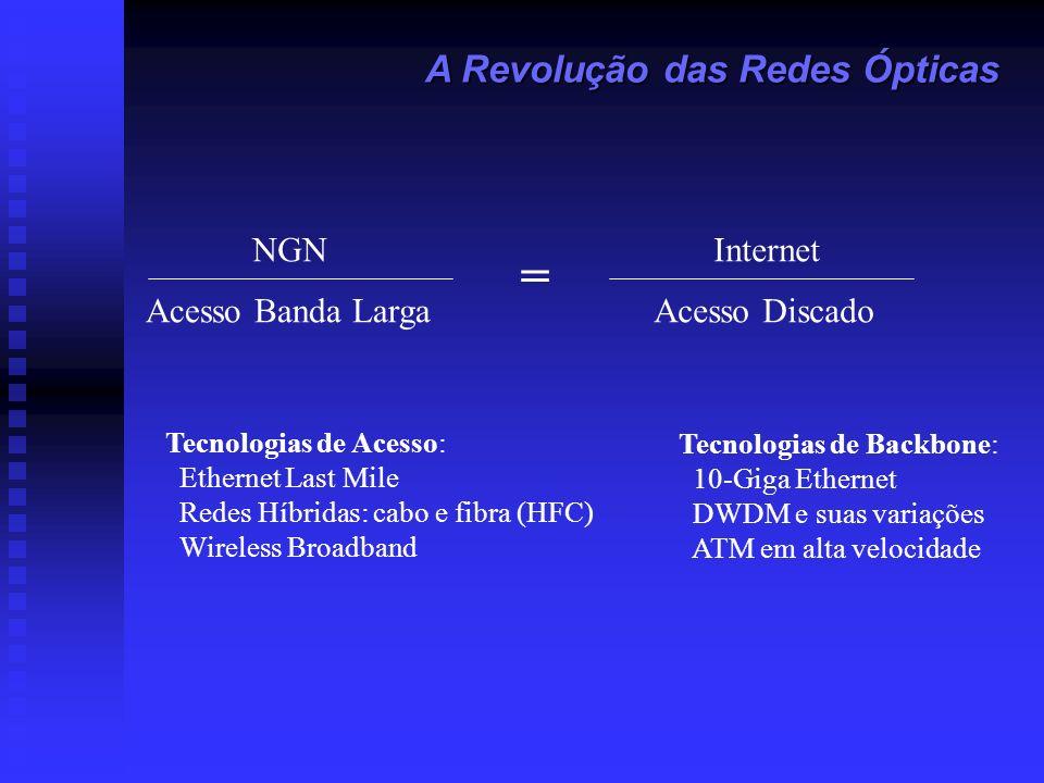 = A Revolução das Redes Ópticas NGN Internet Acesso Banda Larga