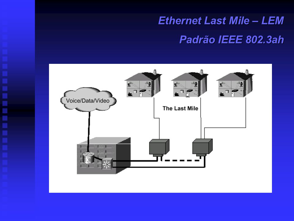 Ethernet Last Mile – LEM