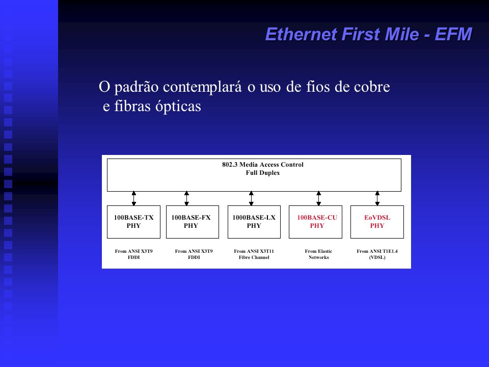 Ethernet First Mile - EFM