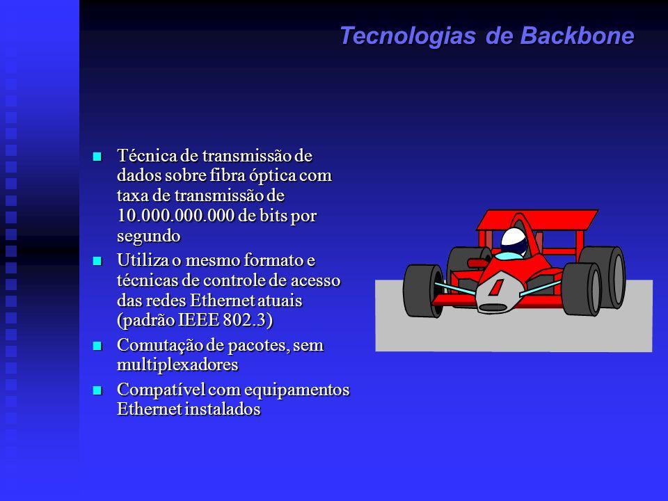 Tecnologias de Backbone