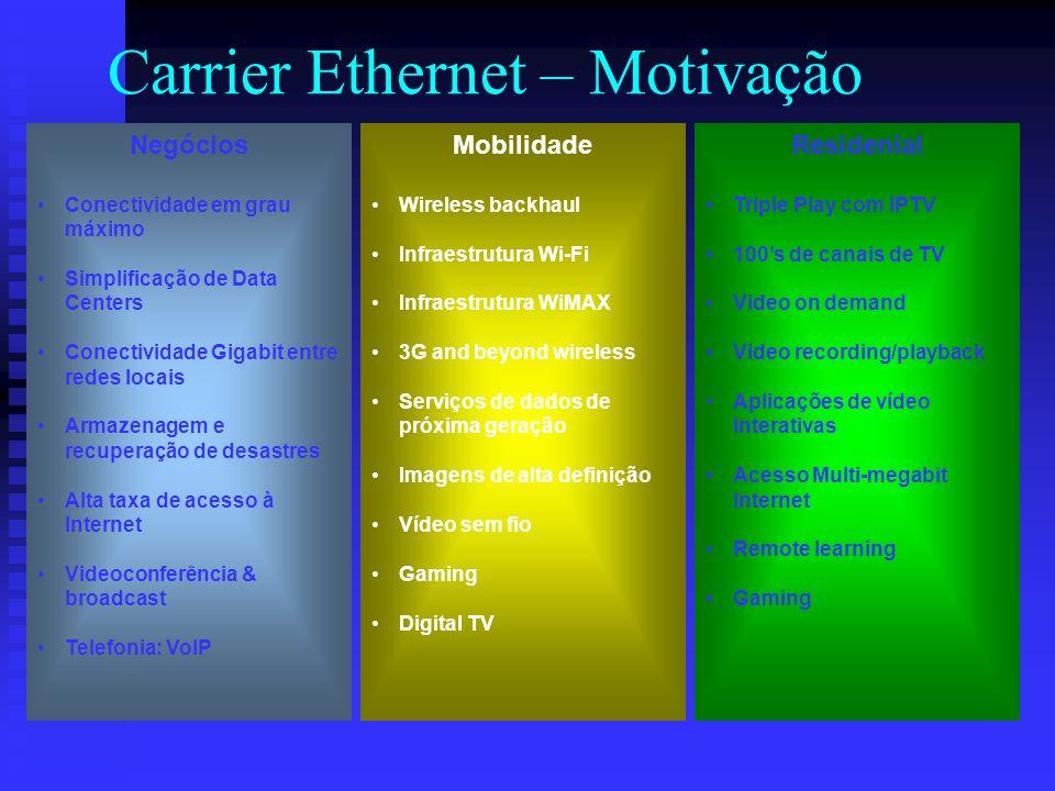Carrier Ethernet – Motivação