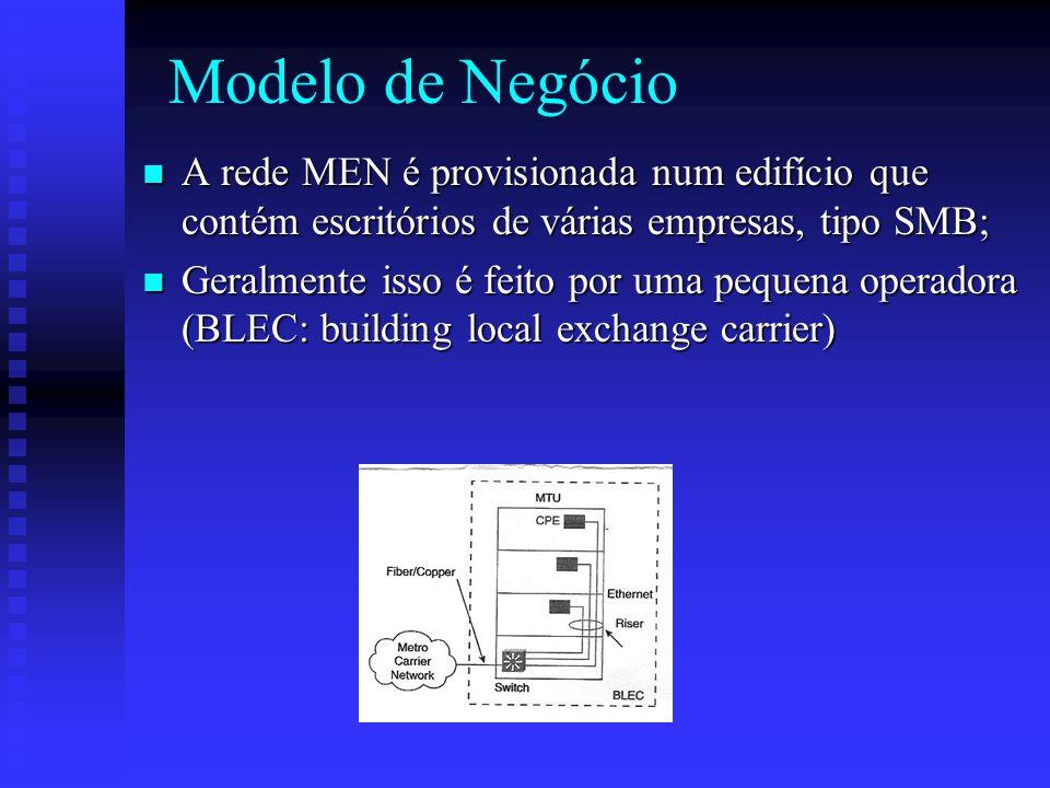 Modelo de Negócio A rede MEN é provisionada num edifício que contém escritórios de várias empresas, tipo SMB;