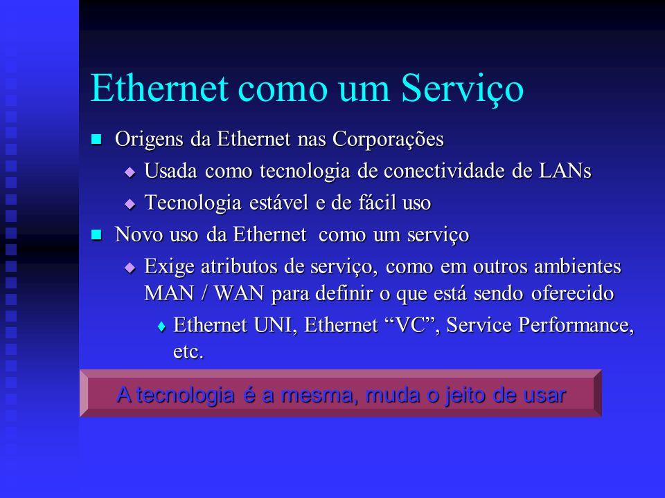 Ethernet como um Serviço
