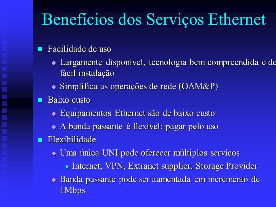 Benefícios dos Serviços Ethernet